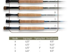 G.Loomis NRX Trout Fly Rod