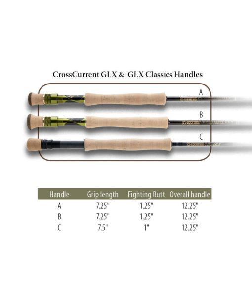 G. Loomis GLX CrossCurrent Saltwater Fly Rod