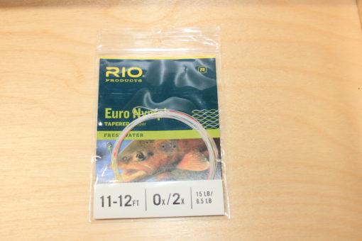 rio euro leader